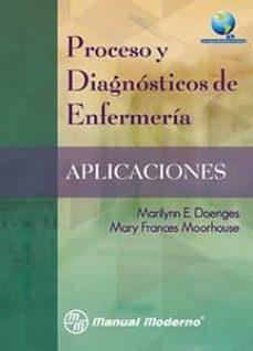 Debatecd.mx Proceso Y Diagnosticos De Enfermeria Image