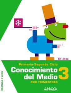 Elmonolitodigital.es Conocimiento Del Medio 3º Educación Primaria Segundo Ciclo Castilla Y León Image