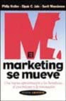 Inmaswan.es El Marketing Se Mueve Image