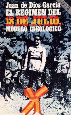 Costosdelaimpunidad.mx El Régimen Del 18 De Julio, Modelo Ideológico Image
