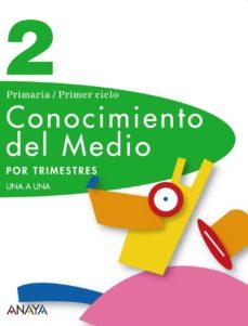 Padella.mx Conocimiento Del Medio 2º Educacion Primaria Murcia Image