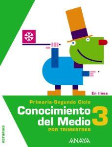 Srazceskychbohemu.cz Conocimiento Del Medio 3º Educación Primaria Segundo Ciclo Asturias Image
